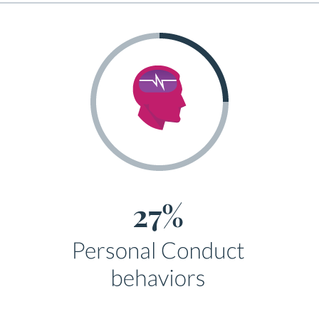 27 Personal Conduct