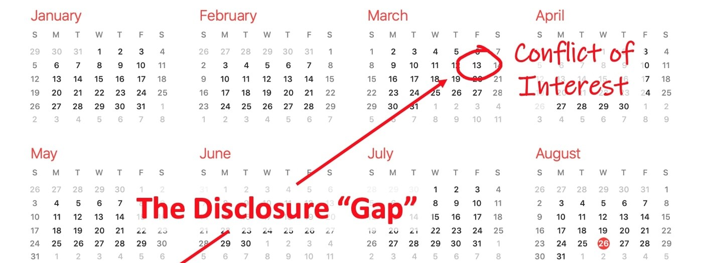 the-disclosure-gap